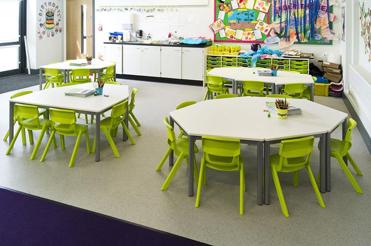 Jak Wybrać Stolik I Krzesełko Dla Dzieci Tabela Wzrostu